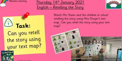 14.1.21 English: Retelling the story