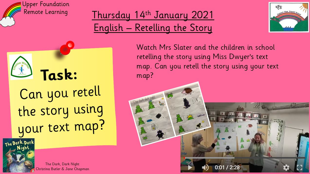 14.1.21 English: Retelling the story
