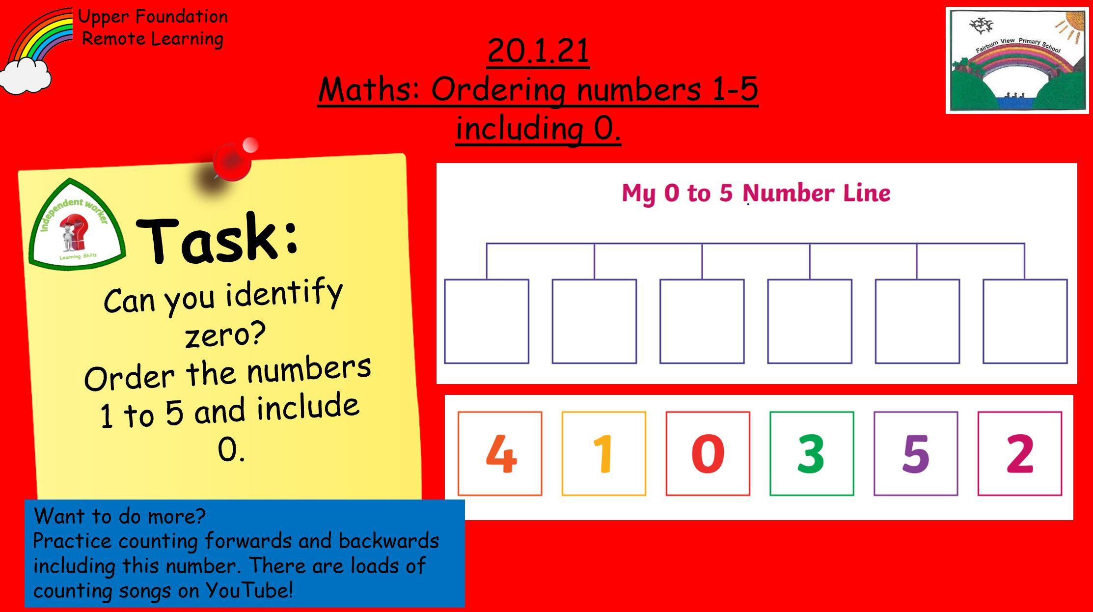 20.1.21 Maths: Identifying zero