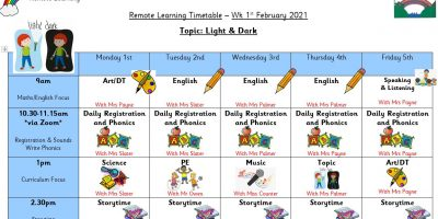 Upper Foundation – Remote Learning Timetable – Wk 1st February