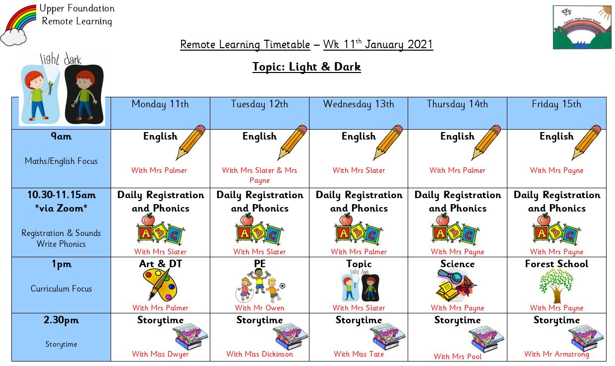 Upper Foundation – Remote Learning Plan: Wk 11.1.21