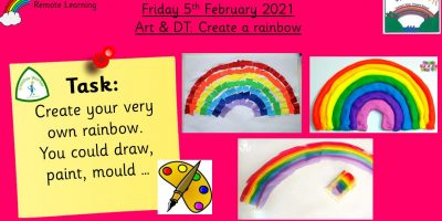 5.2.21 Creative: Art & DT: Making Rainbows