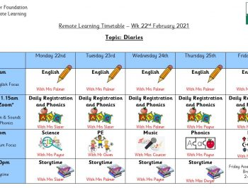 Remote Learning Timetable – Wk 22nd February